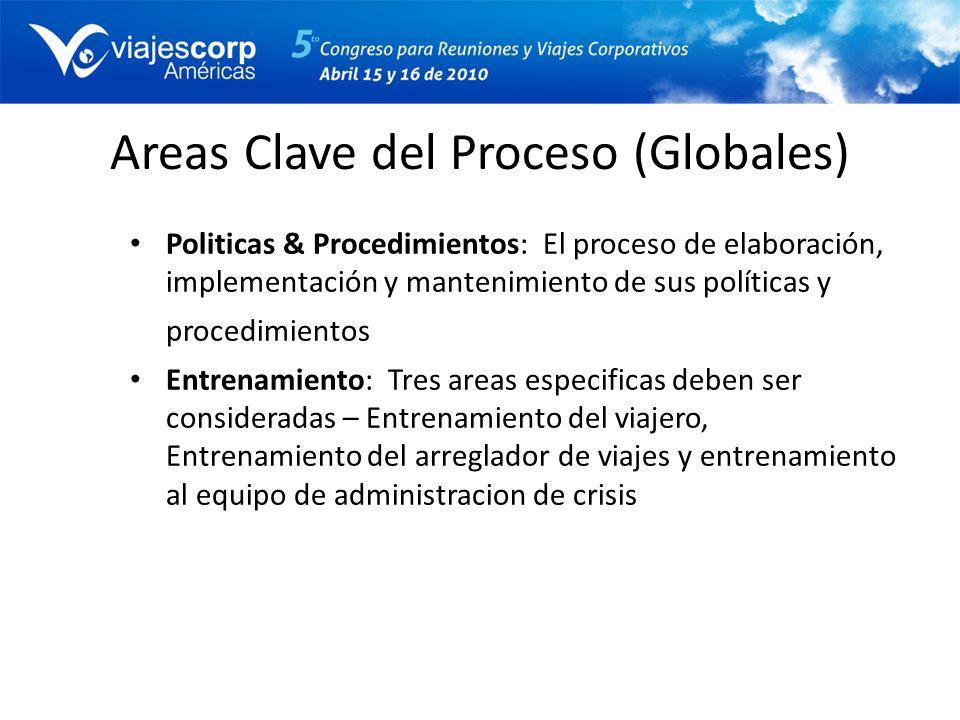 Areas Clave del Proceso (Globales)