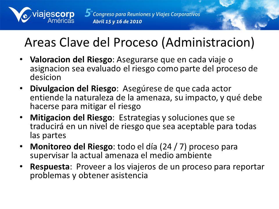 Areas Clave del Proceso (Administracion)