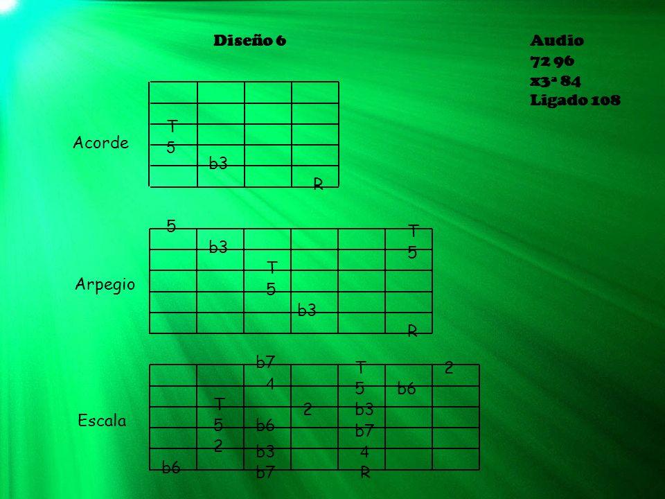 Diseño 6 Audio 72 96. x3ª 84. Ligado 108.