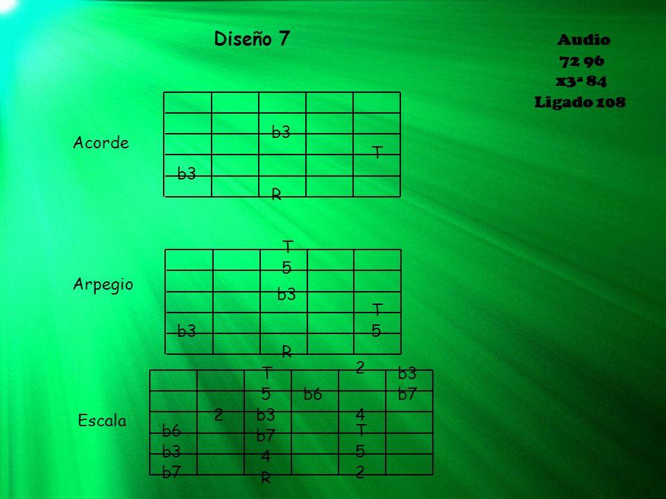 Diseño 7 Audio 72 96 x3ª 84 Ligado 108 b3 Acorde T b3 R T 5 Arpegio b3