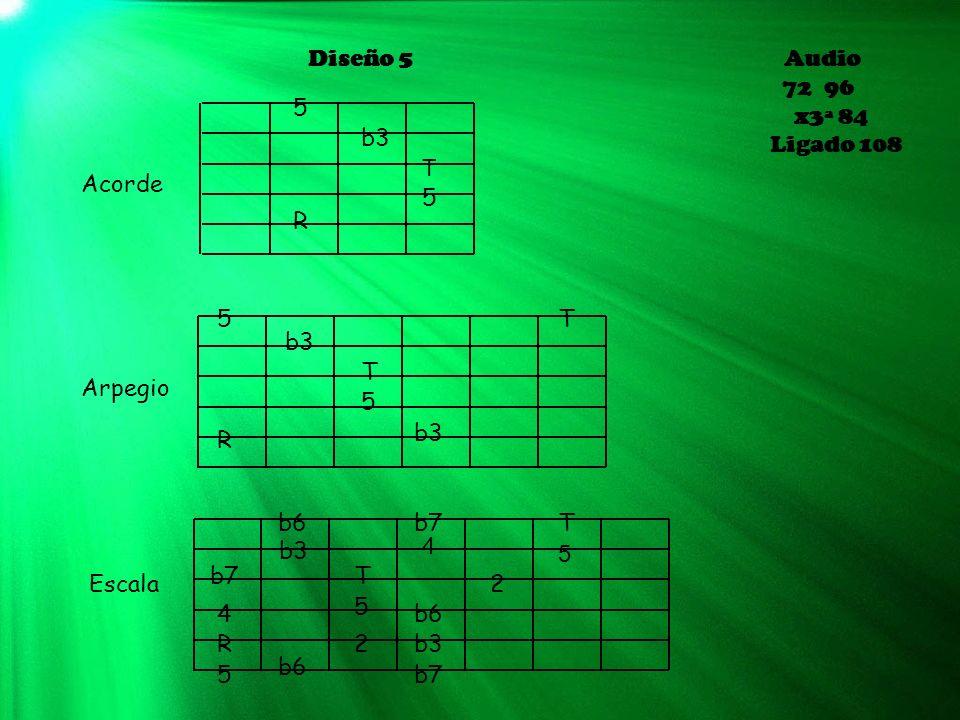 Diseño 5 Audio 72 96. x3ª 84. Ligado 108.
