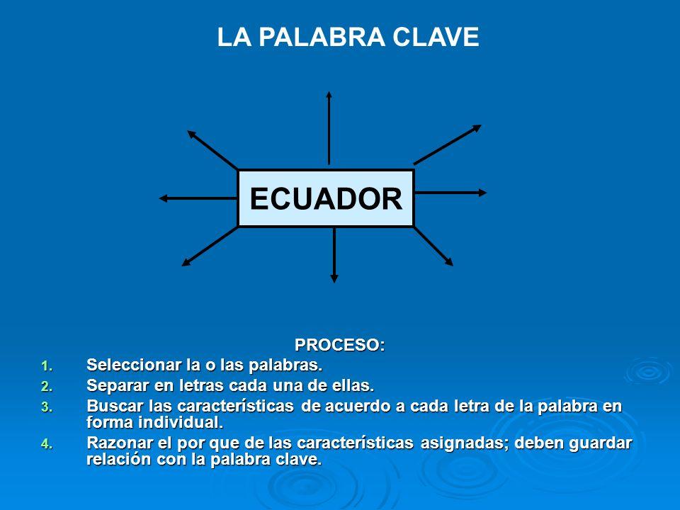 ECUADOR LA PALABRA CLAVE PROCESO: Seleccionar la o las palabras.