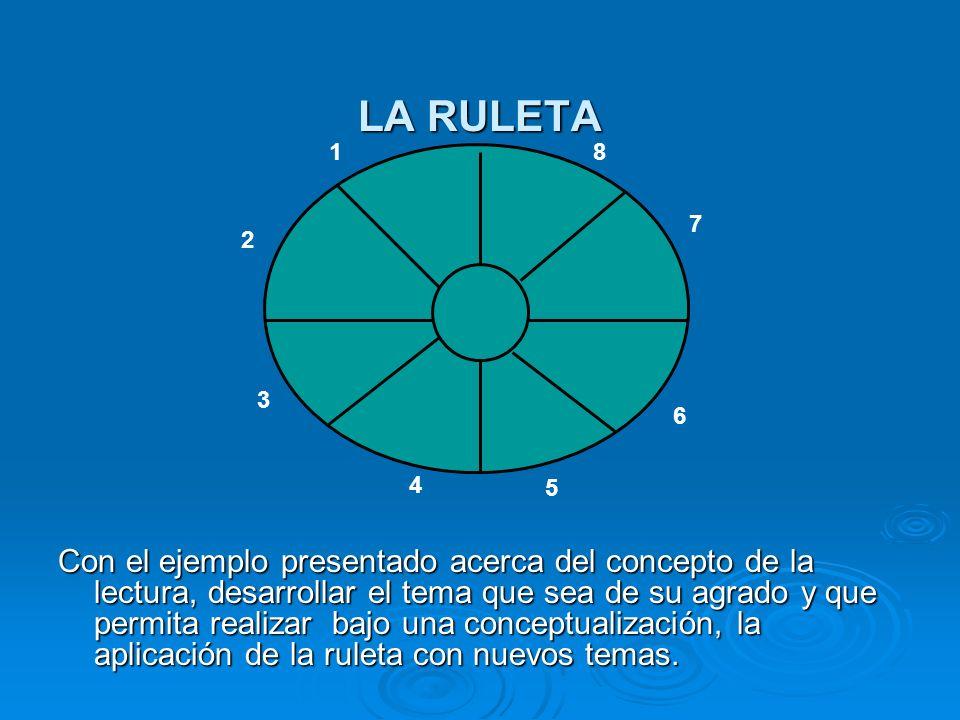 LA RULETA 1. 8. 7. 2. 3. 6. 4. 5.