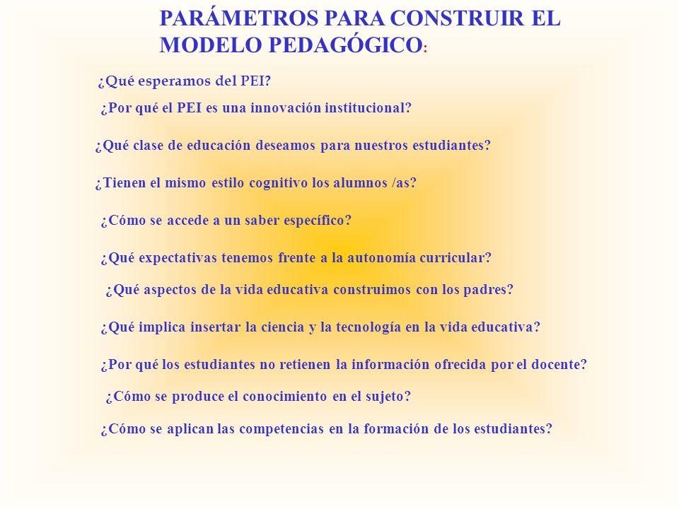PARÁMETROS PARA CONSTRUIR EL MODELO PEDAGÓGICO: