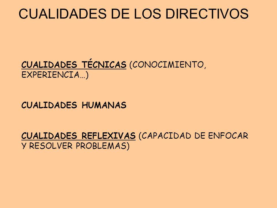 CUALIDADES DE LOS DIRECTIVOS