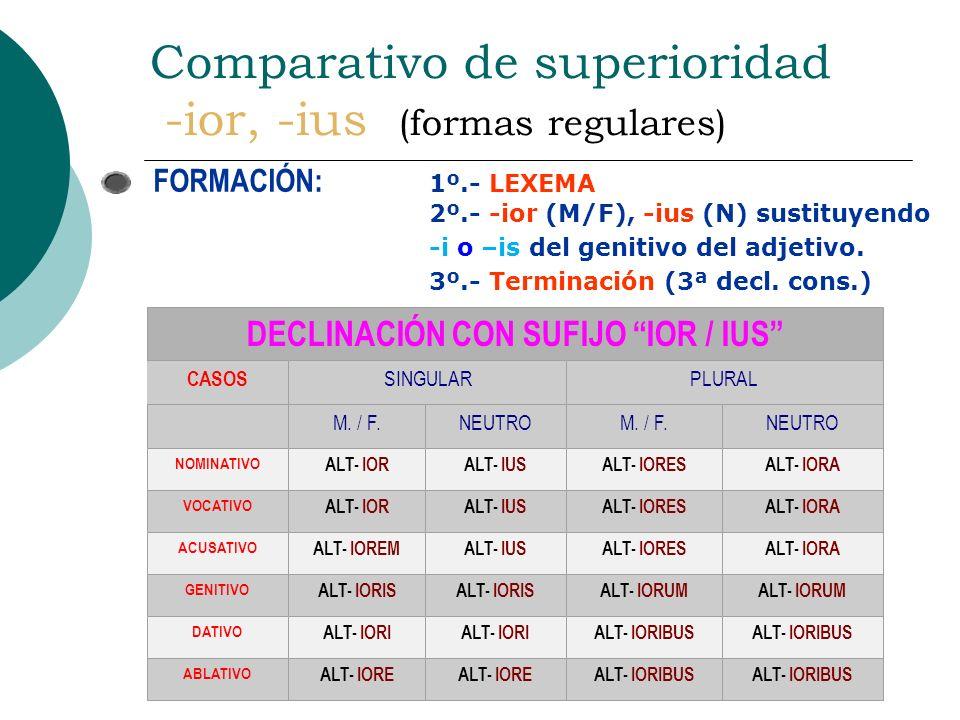 Comparativo de superioridad -ior, -ius (formas regulares)