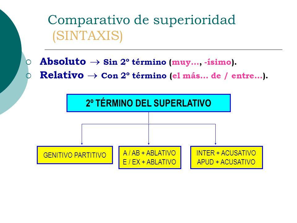 Comparativo de superioridad (SINTAXIS)