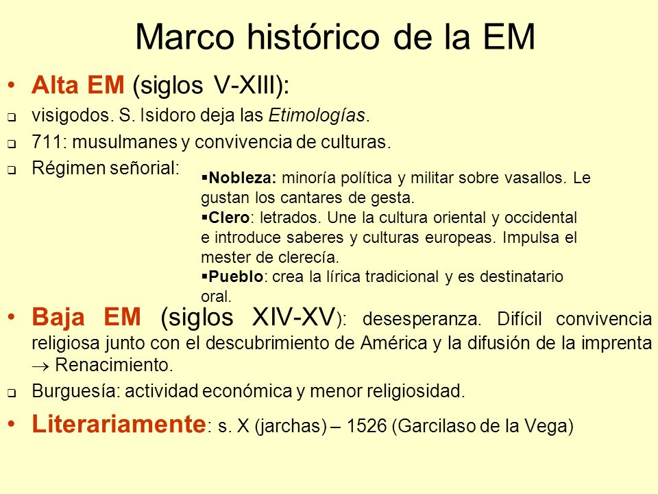 Marco histórico de la EM