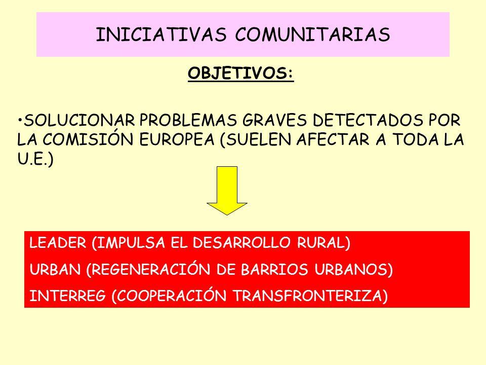 INICIATIVAS COMUNITARIAS