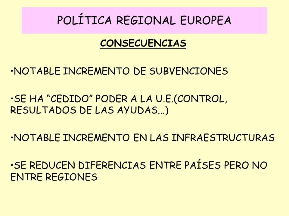 POLÍTICA REGIONAL EUROPEA