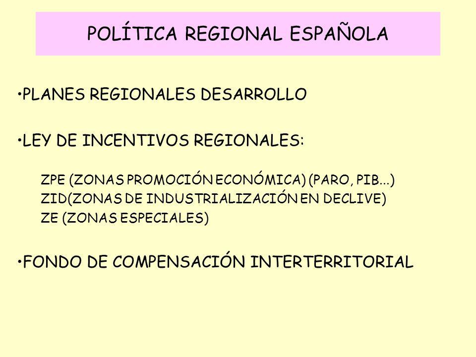 POLÍTICA REGIONAL ESPAÑOLA