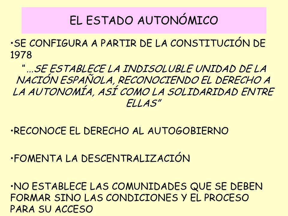 EL ESTADO AUTONÓMICO SE CONFIGURA A PARTIR DE LA CONSTITUCIÓN DE 1978