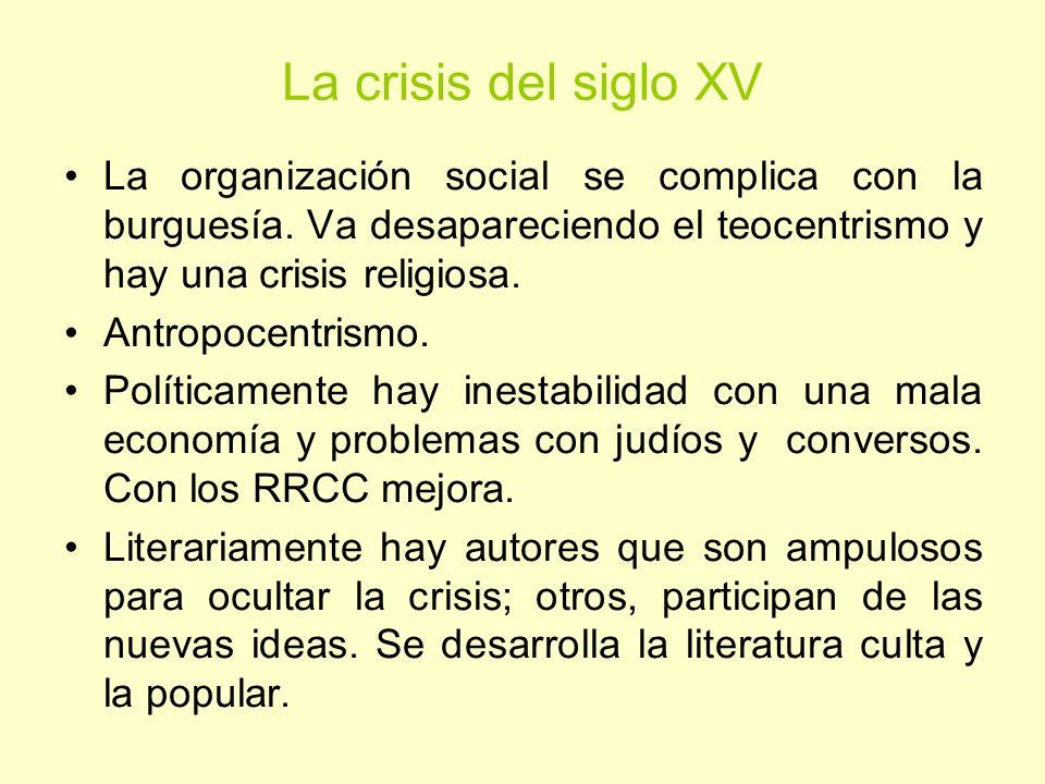 La crisis del siglo XV La organización social se complica con la burguesía. Va desapareciendo el teocentrismo y hay una crisis religiosa.