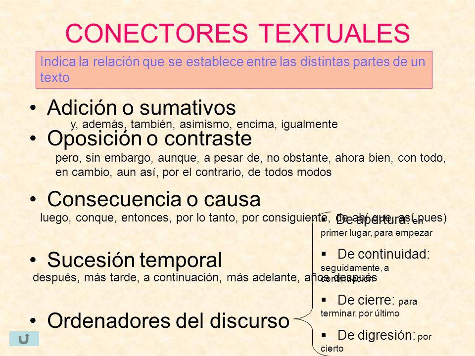 CONECTORES TEXTUALES Adición o sumativos Oposición o contraste