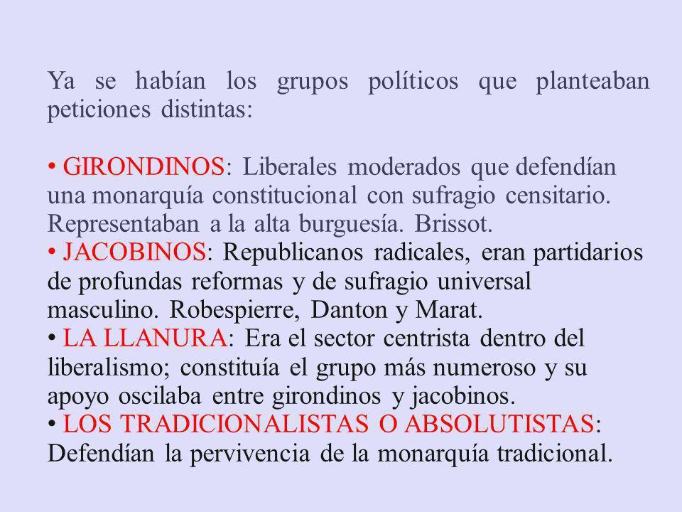 Ya se habían los grupos políticos que planteaban peticiones distintas: