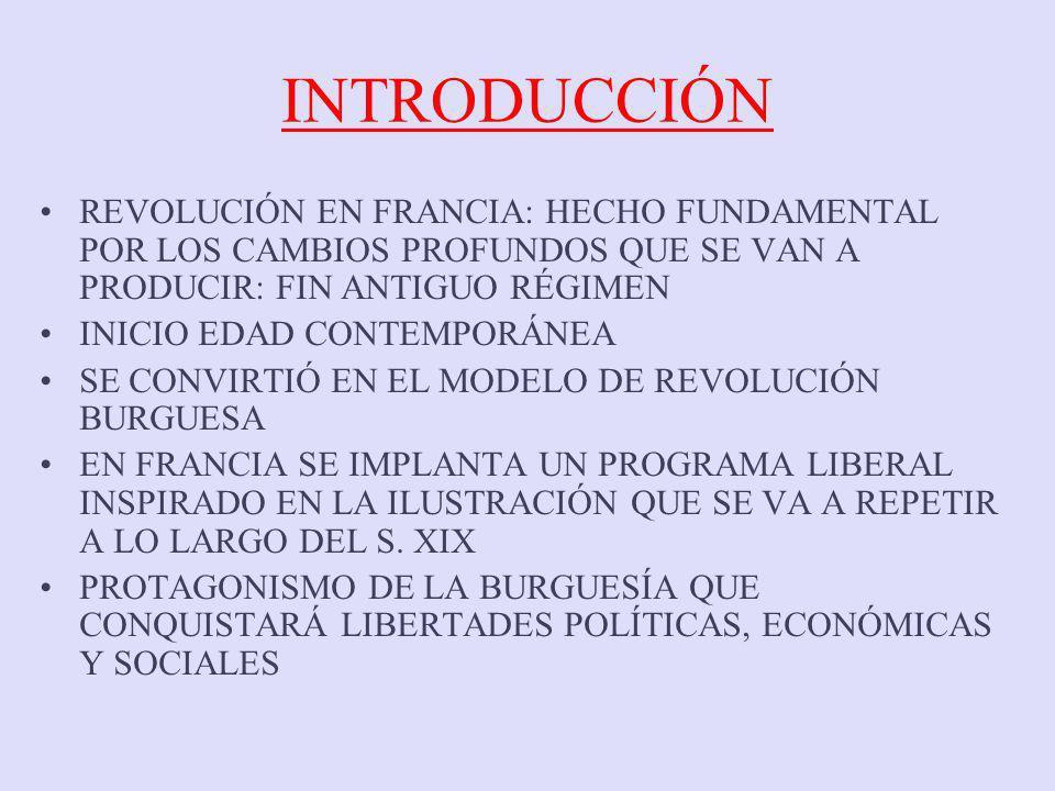 INTRODUCCIÓN REVOLUCIÓN EN FRANCIA: HECHO FUNDAMENTAL POR LOS CAMBIOS PROFUNDOS QUE SE VAN A PRODUCIR: FIN ANTIGUO RÉGIMEN.