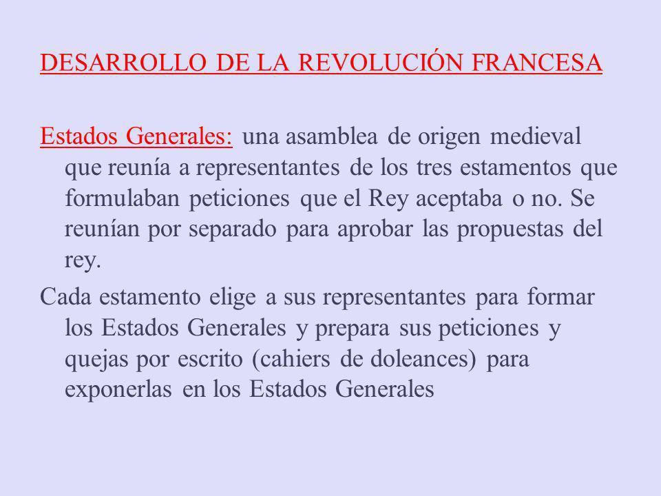 DESARROLLO DE LA REVOLUCIÓN FRANCESA