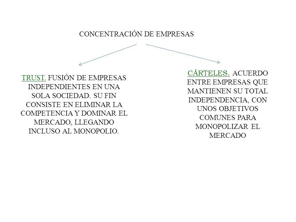 CONCENTRACIÓN DE EMPRESAS
