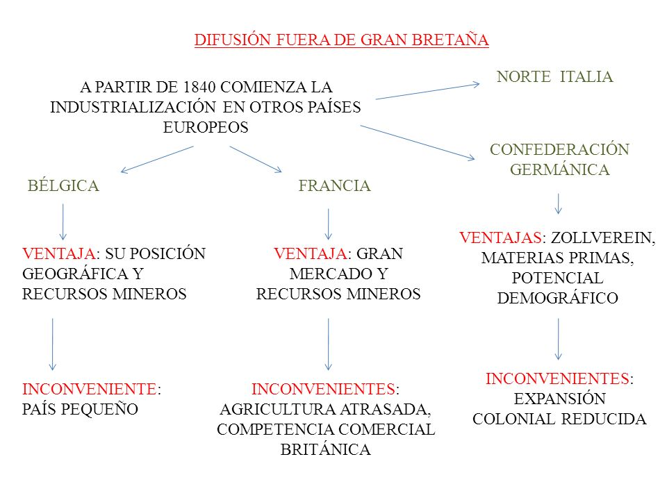 DIFUSIÓN FUERA DE GRAN BRETAÑA