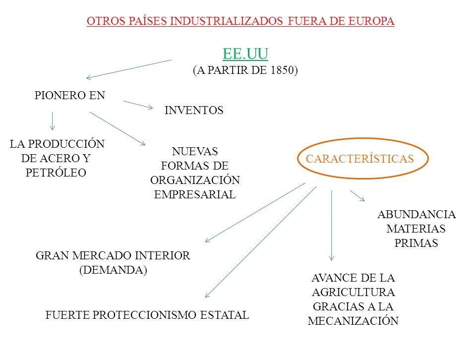 EE.UU OTROS PAÍSES INDUSTRIALIZADOS FUERA DE EUROPA (A PARTIR DE 1850)