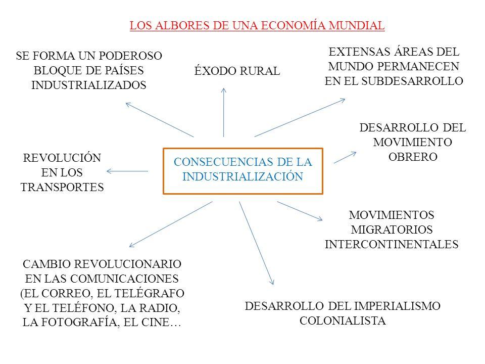 LOS ALBORES DE UNA ECONOMÍA MUNDIAL