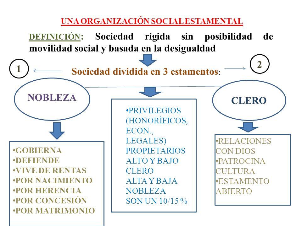 UNA ORGANIZACIÓN SOCIAL ESTAMENTAL