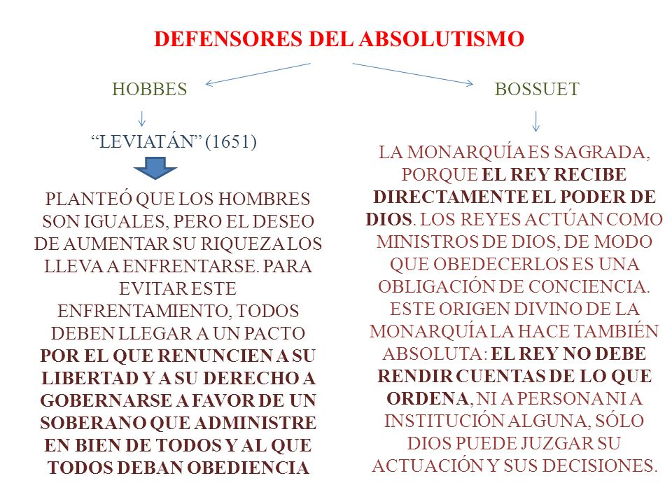 DEFENSORES DEL ABSOLUTISMO