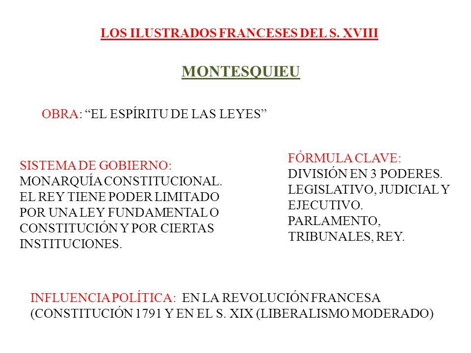 MONTESQUIEU LOS ILUSTRADOS FRANCESES DEL S. XVIII