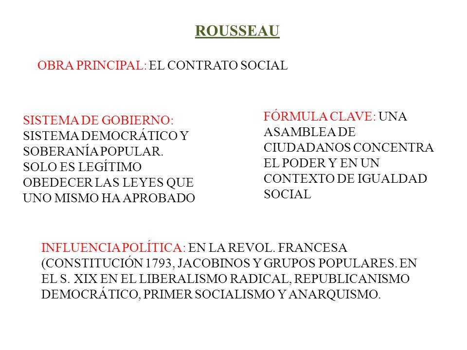 ROUSSEAU OBRA PRINCIPAL: EL CONTRATO SOCIAL