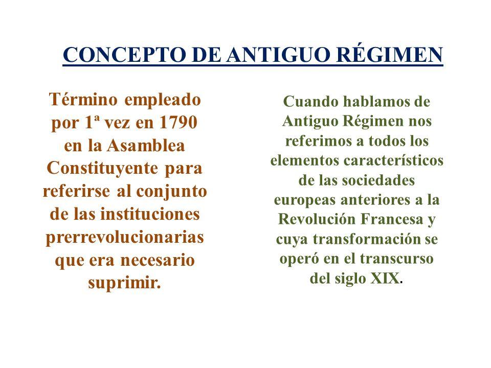 CONCEPTO DE ANTIGUO RÉGIMEN Término empleado por 1ª vez en 1790