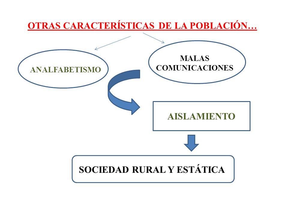 SOCIEDAD RURAL Y ESTÁTICA