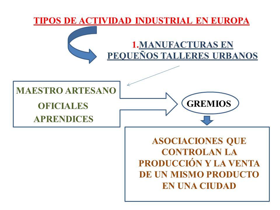 1.MANUFACTURAS EN PEQUEÑOS TALLERES URBANOS