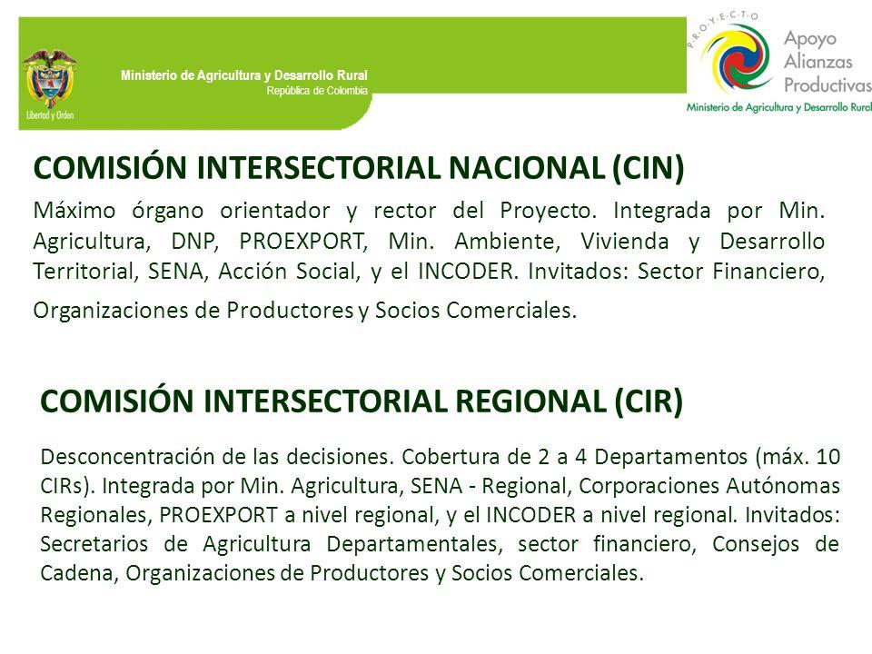 COMISIÓN INTERSECTORIAL NACIONAL (CIN)