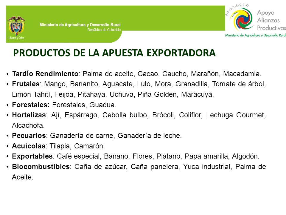 PRODUCTOS DE LA APUESTA EXPORTADORA