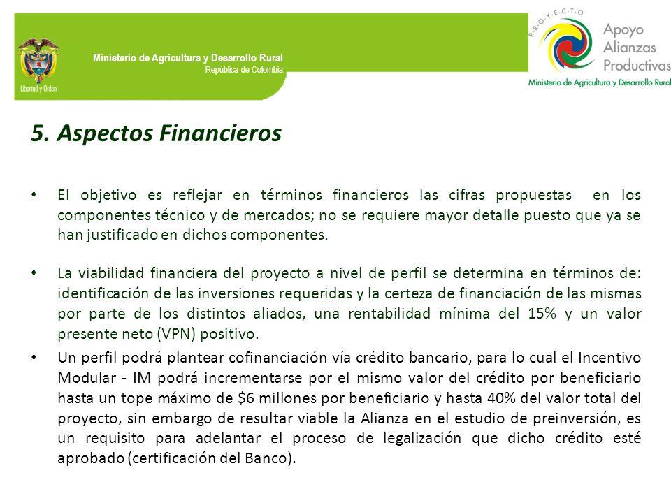 Aspectos Financieros