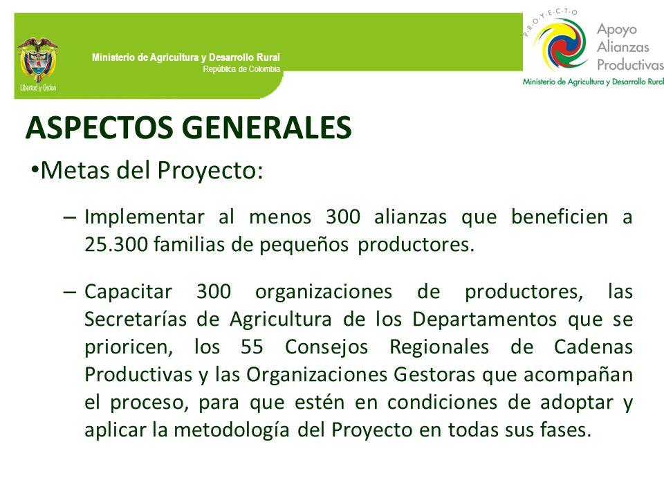 ASPECTOS GENERALES Metas del Proyecto: