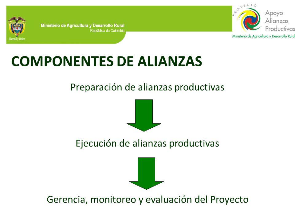 COMPONENTES DE ALIANZAS