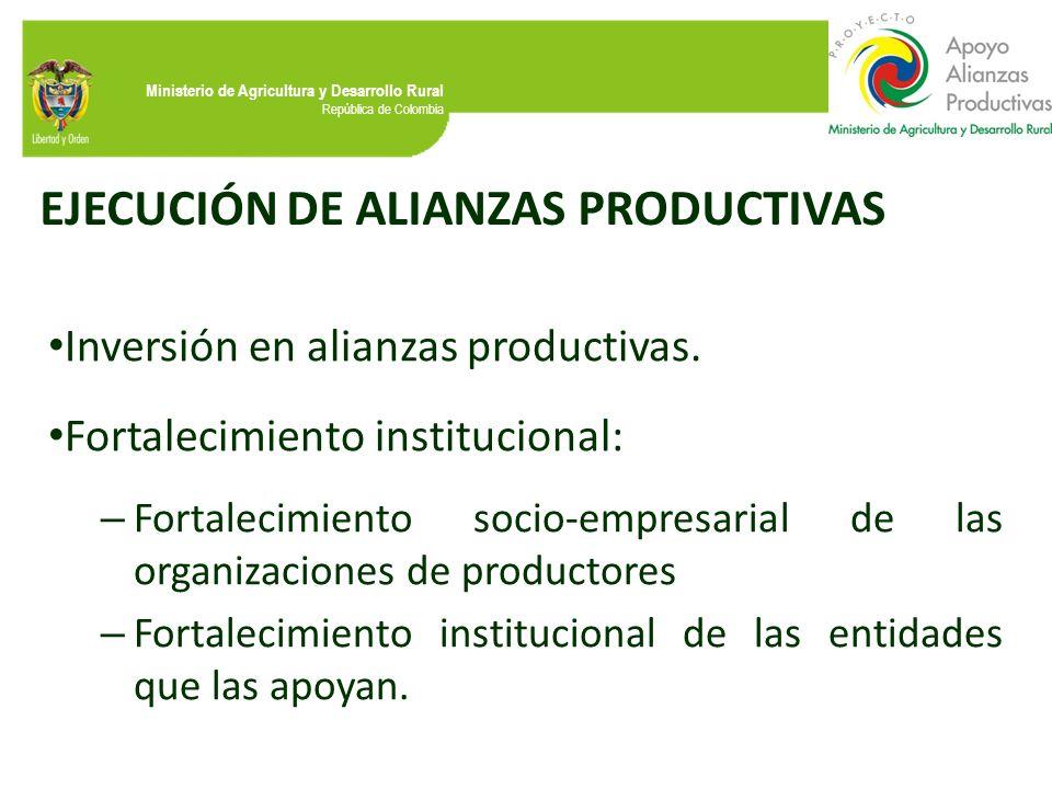 EJECUCIÓN DE ALIANZAS PRODUCTIVAS