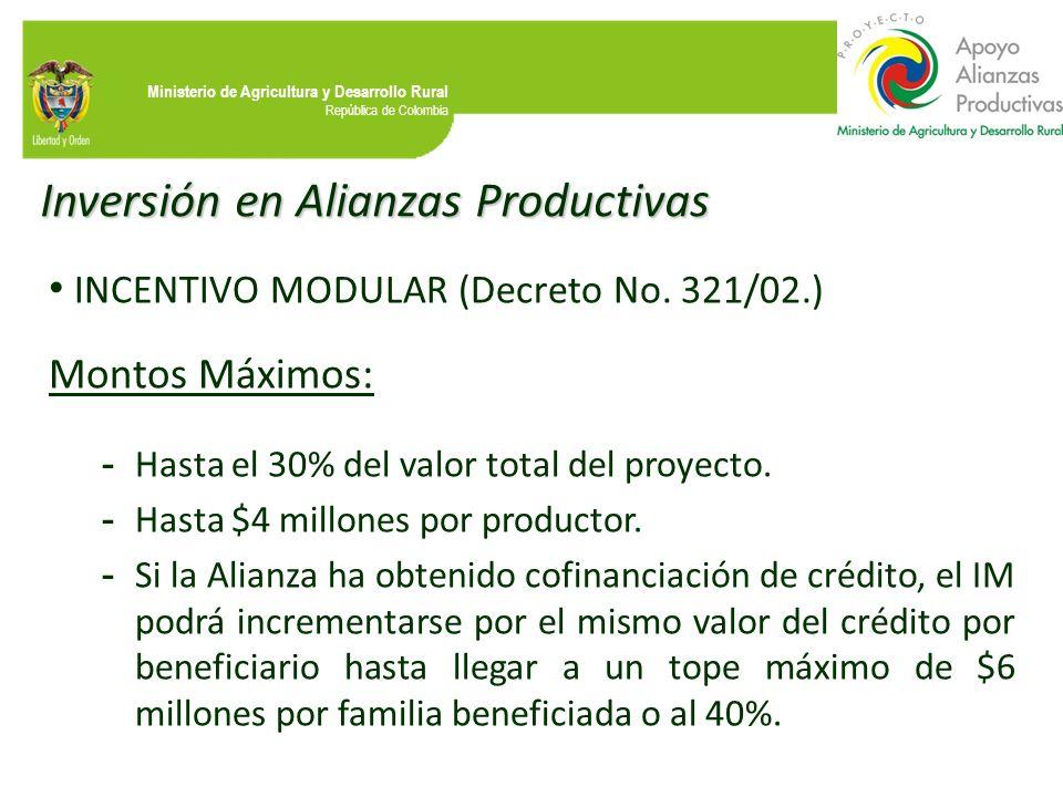 Inversión en Alianzas Productivas