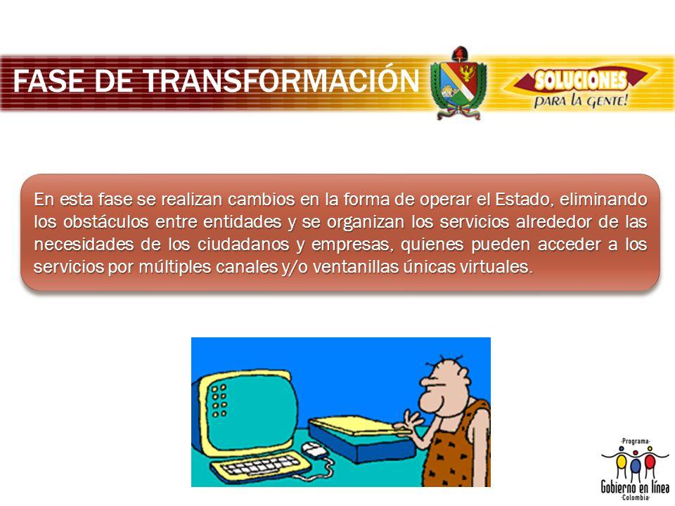 FASE DE TRANSFORMACIÓN