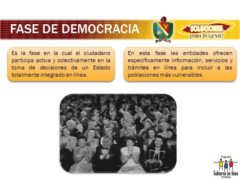 FASE DE DEMOCRACIA