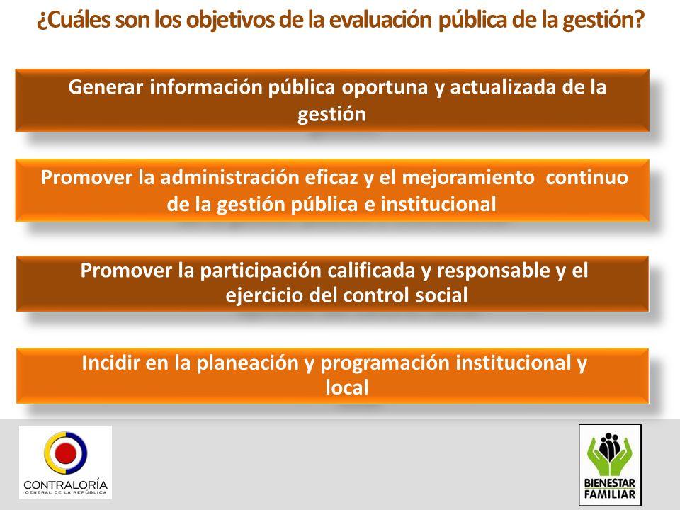 ¿Cuáles son los objetivos de la evaluación pública de la gestión