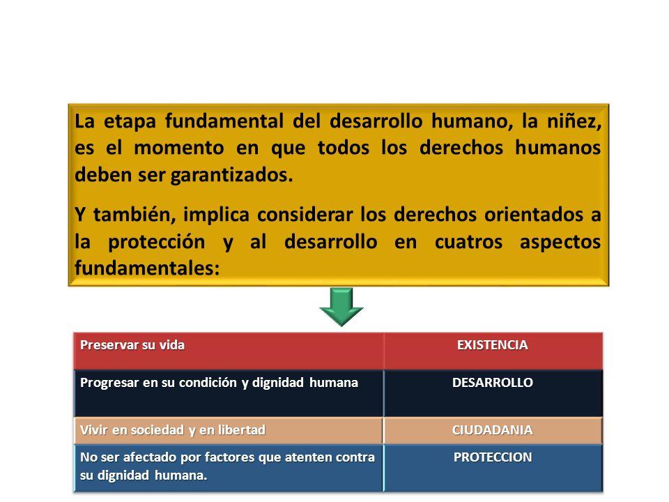 La etapa fundamental del desarrollo humano, la niñez, es el momento en que todos los derechos humanos deben ser garantizados.