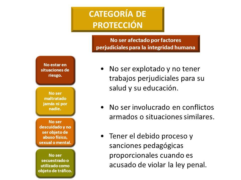 CATEGORÍA DE PROTECCIÓN