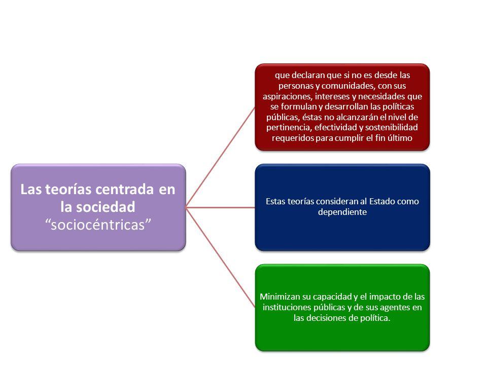Las teorías centrada en la sociedad sociocéntricas