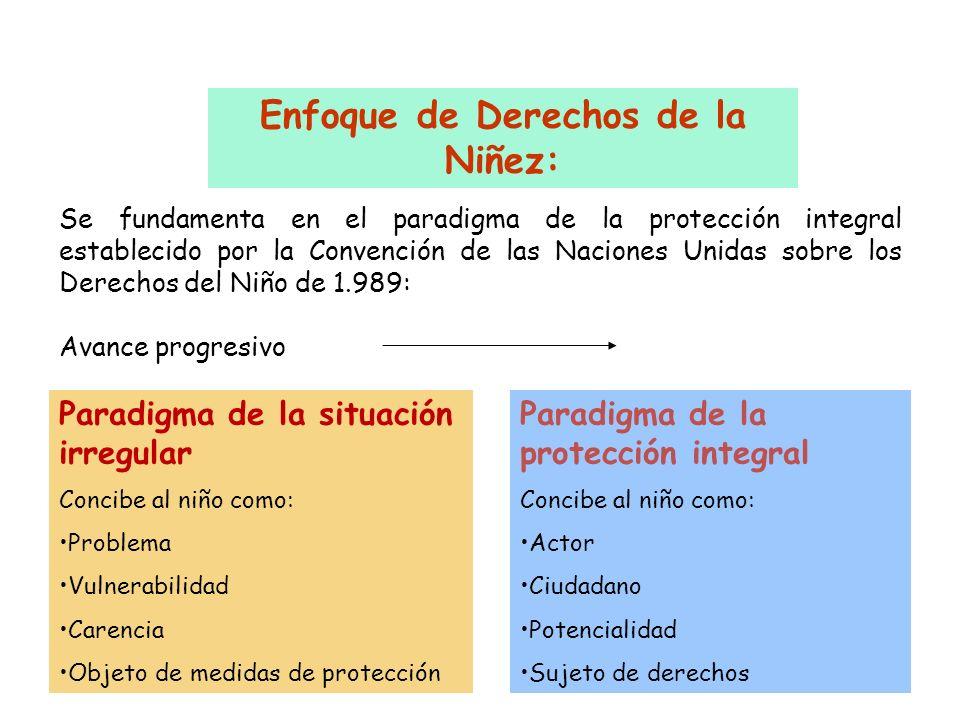 Enfoque de Derechos de la Niñez: