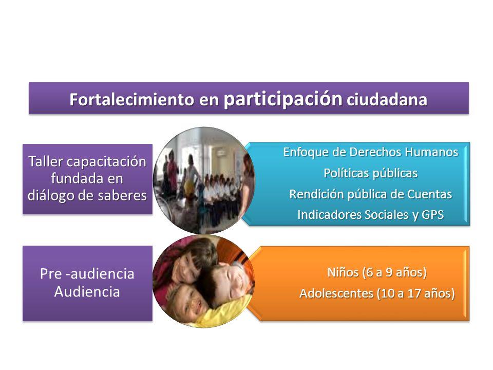 Fortalecimiento en participación ciudadana