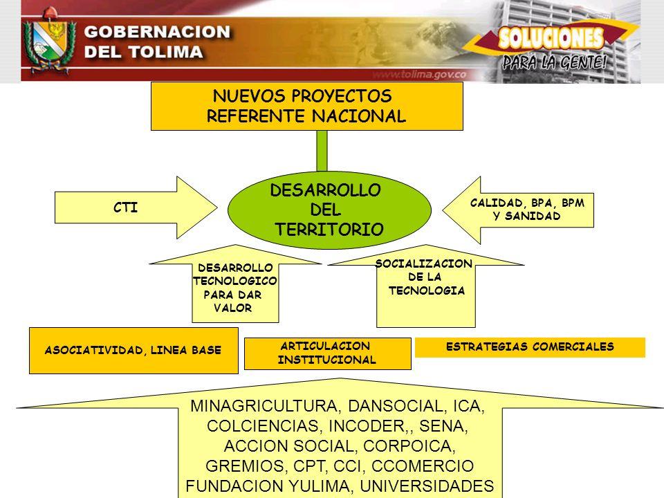 ASOCIATIVIDAD, LINEA BASE ESTRATEGIAS COMERCIALES