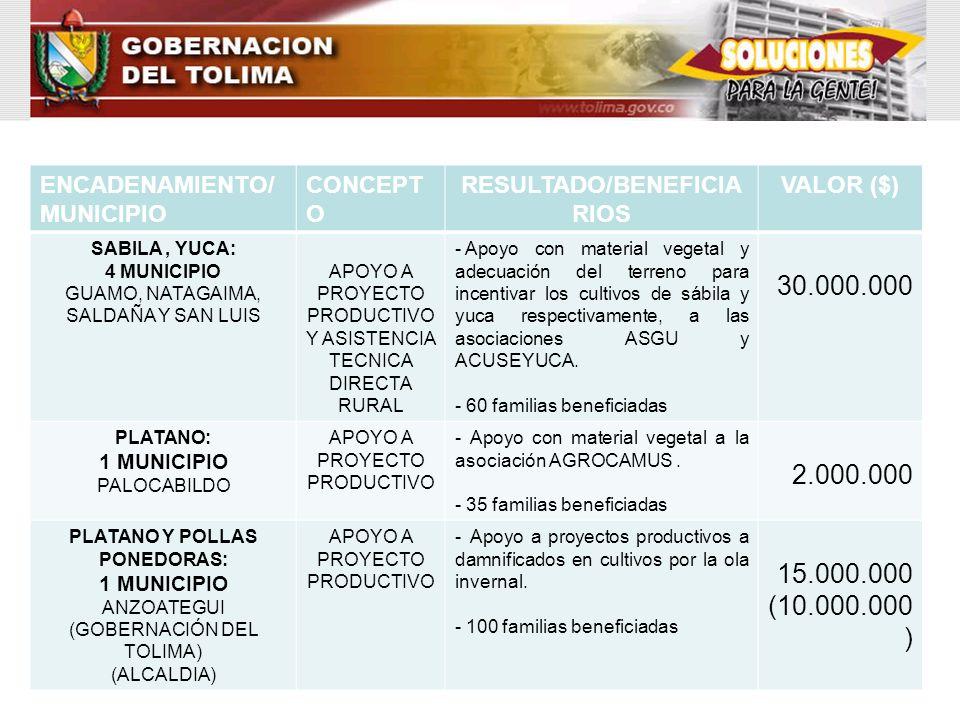 RESULTADO/BENEFICIARIOS PLATANO Y POLLAS PONEDORAS: