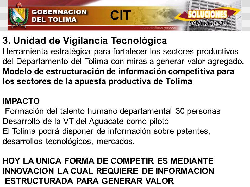 CIT 3. Unidad de Vigilancia Tecnológica